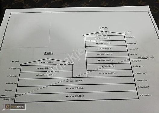 KAGITHANE MERKEZDE 7500 m2 TİCARİ+KONUT İMARLI ARSA CADDE ÜZERİ